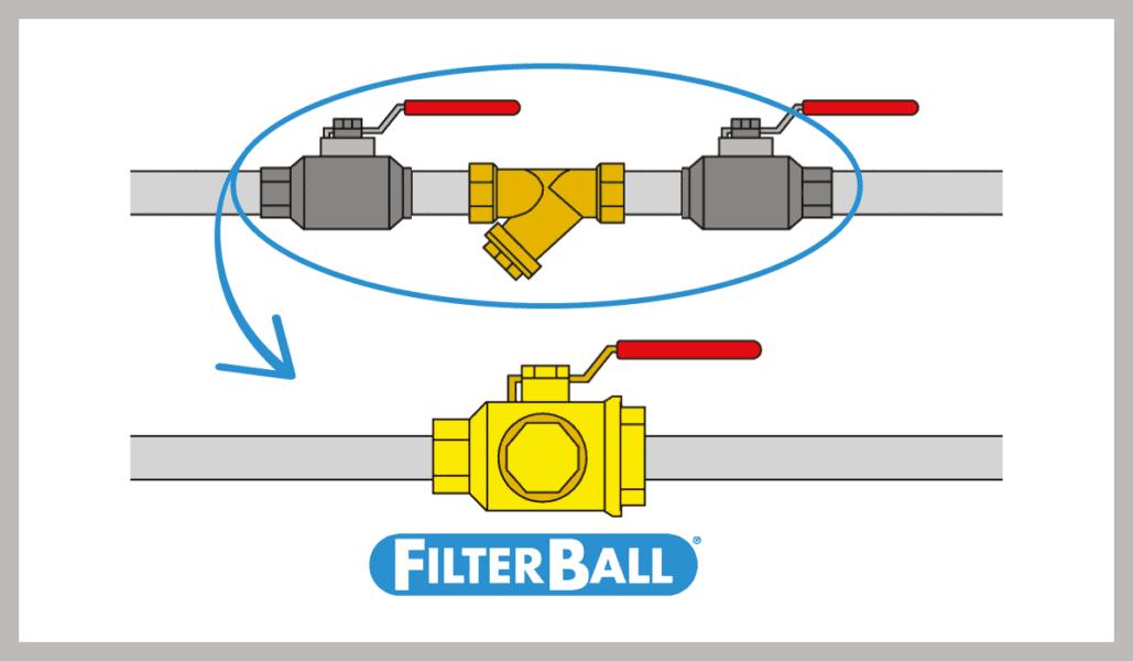 Filterball® vs 2 kuglehaner + 1 snavssamler